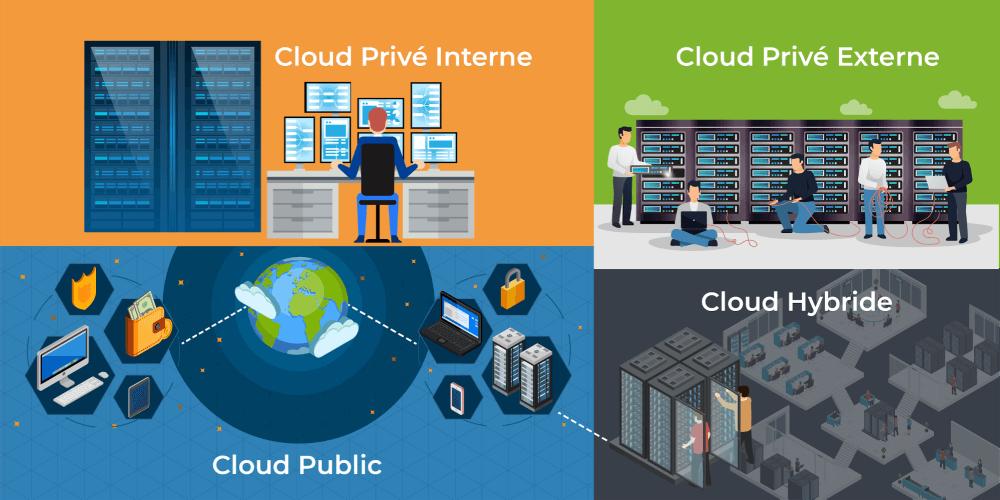 quel-cloud-choisir-type-cloud